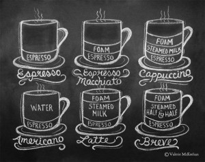 coffee-chalkboard