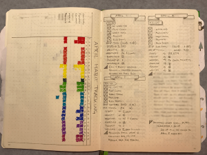 Le bullet journal, version boulot